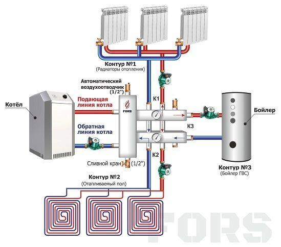 Терморегулятор для электрокотла отопления механический