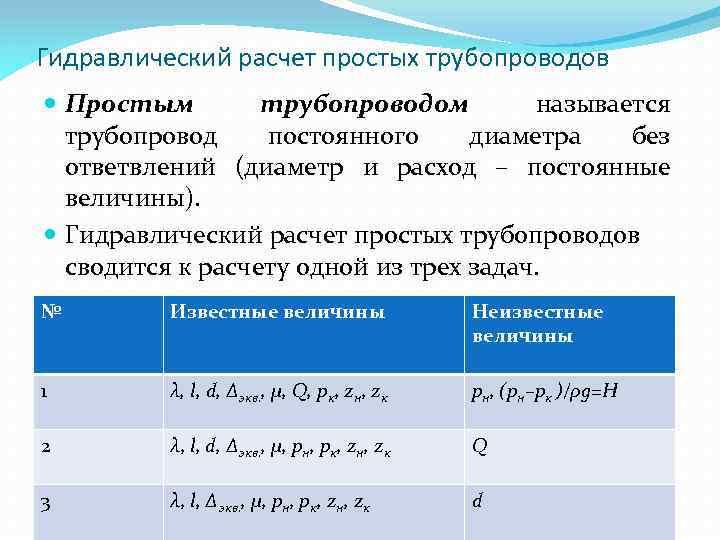 Гидравлический расчет системы отопления пример расчета - всё об отоплении