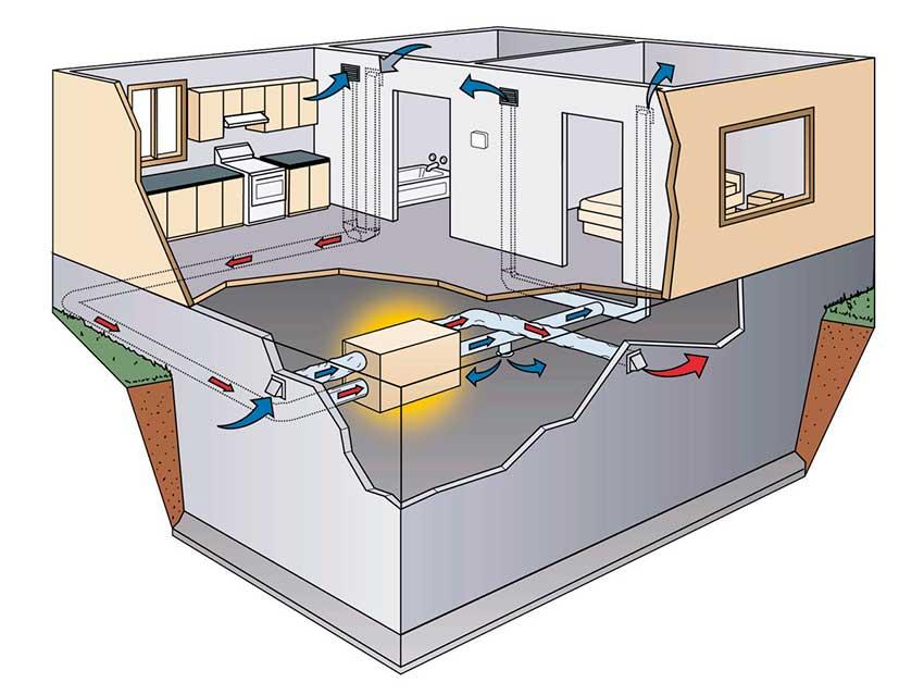 Воздушное отопление дома, 30 фото, схемы и инструкции