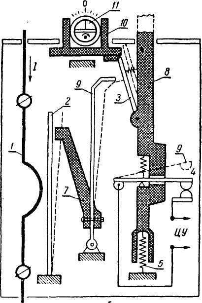Как проверить тепловое реле электродвигателя. устройства защиты электродвигателей