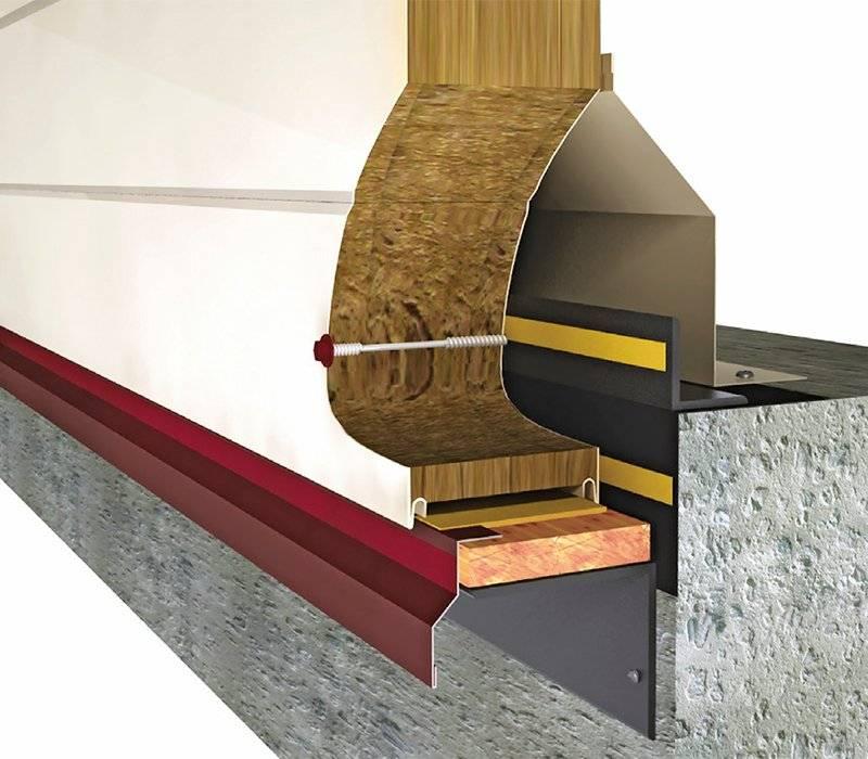 Монтаж дымохода из сэндвич труб своими руками: инструкция, схемы