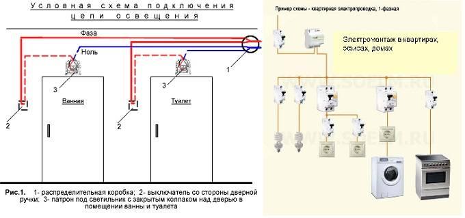 Устанавливаем звонок в квартиру. схема и инструкция