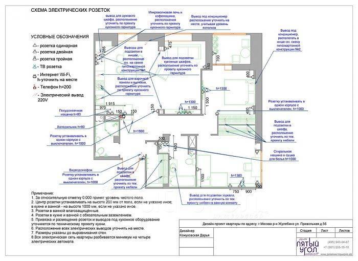 Розетка для кондиционера: расположение и схема