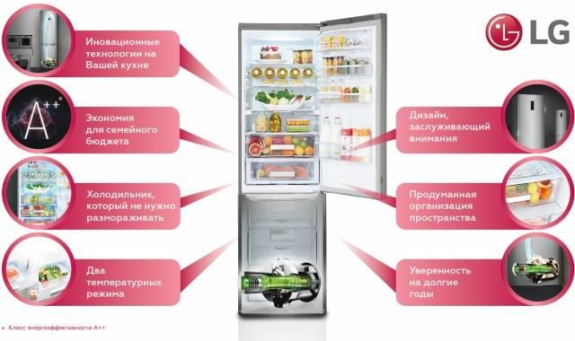 Инверторный холодильник: рейтинг лучших моделей и цены