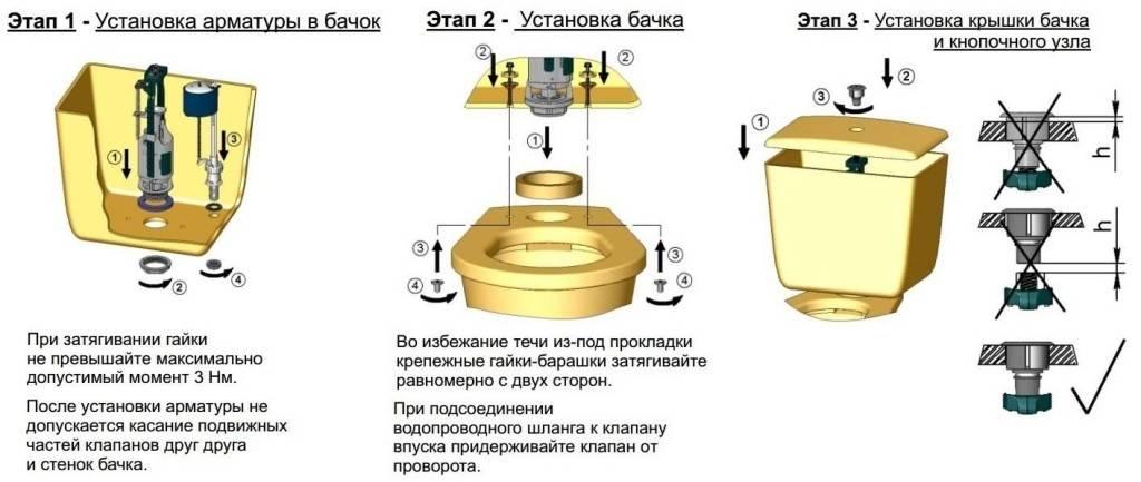 Как отремонтировать клапан сливного бачка: возможные поломки и их устранение