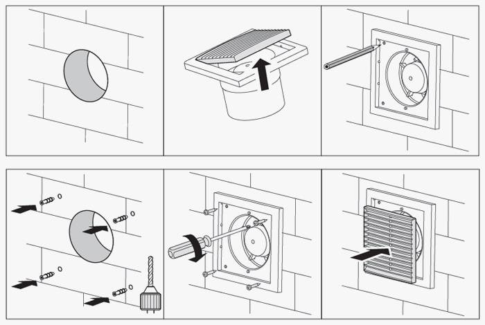 Как почистить вытяжку — пошаговая инструкция как правильно и быстро очистить систему вентиляции (100 фото)
