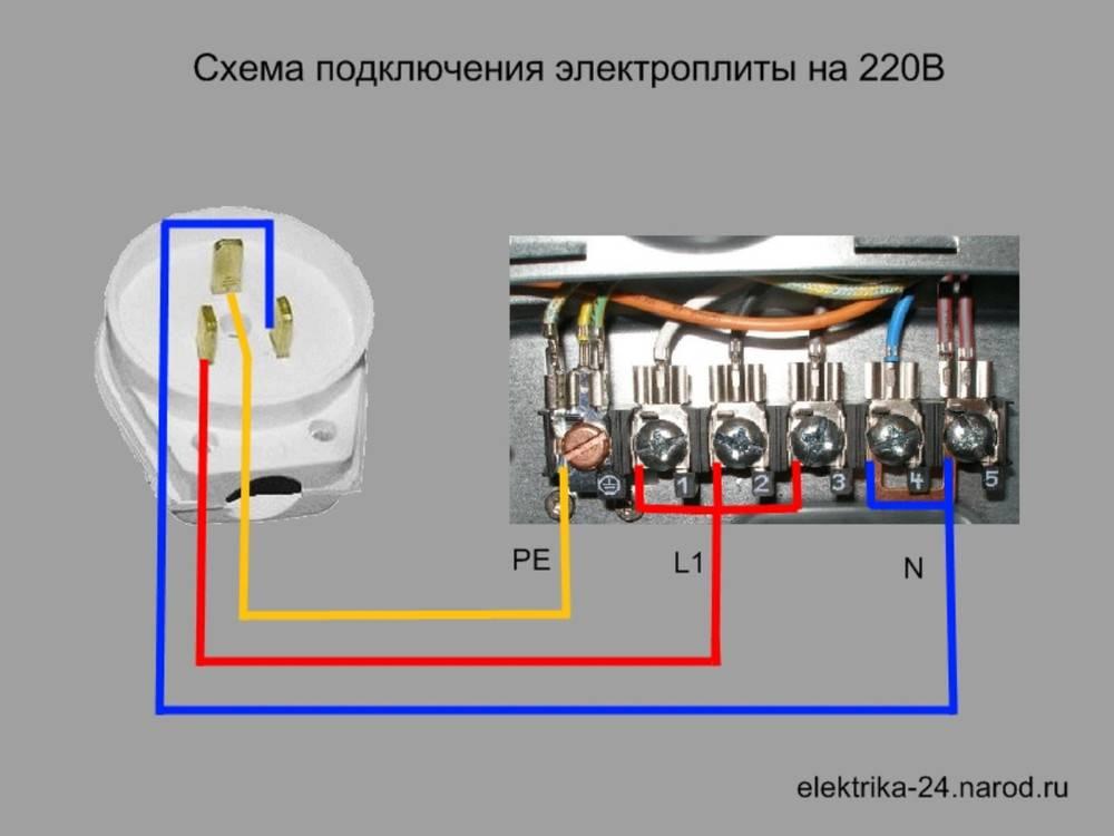 Розетка для электроплиты: установка и подключение в щитовой - vodatyt.ru