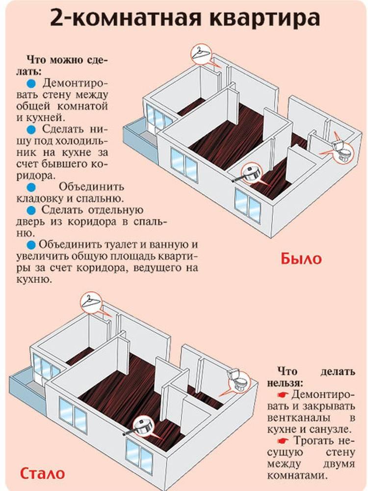 Согласование работ по обустройству балкона: строительство, надстройка, перепланировка, объединение с комнатой