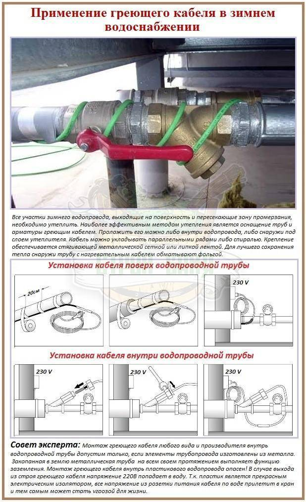 Обогрев водопровода: лучшие варианты обогрева + разбор технических особенностей — ваш прораб   профессиональная ремонт
