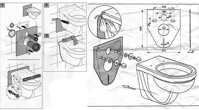 Установка подвесного унитаза своими руками: как установить подвесной унитаз с инсталляцией, монтаж и крепление к стене на высоте