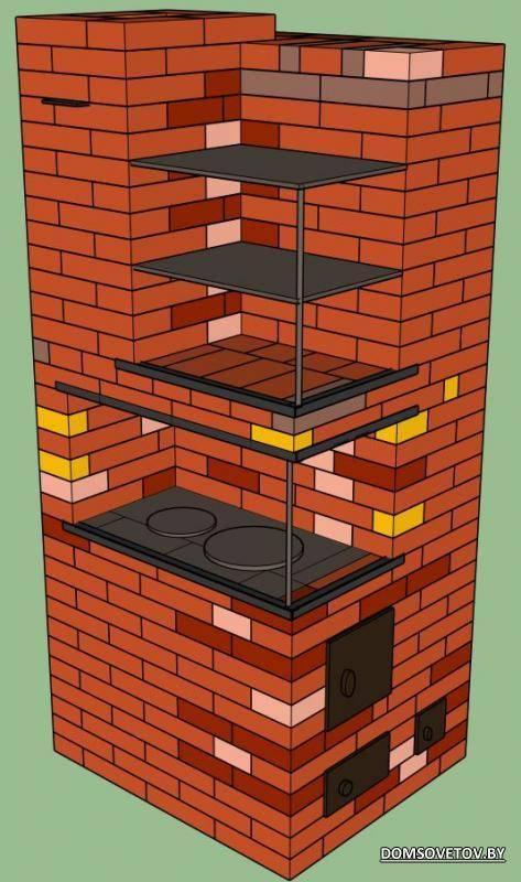 Отопление своими руками: все о самостоятельном расчете, выборе и монтажепорядовка печей из кирпича для дома: конструкция, кладка, инструкция как сделать, видео и фото