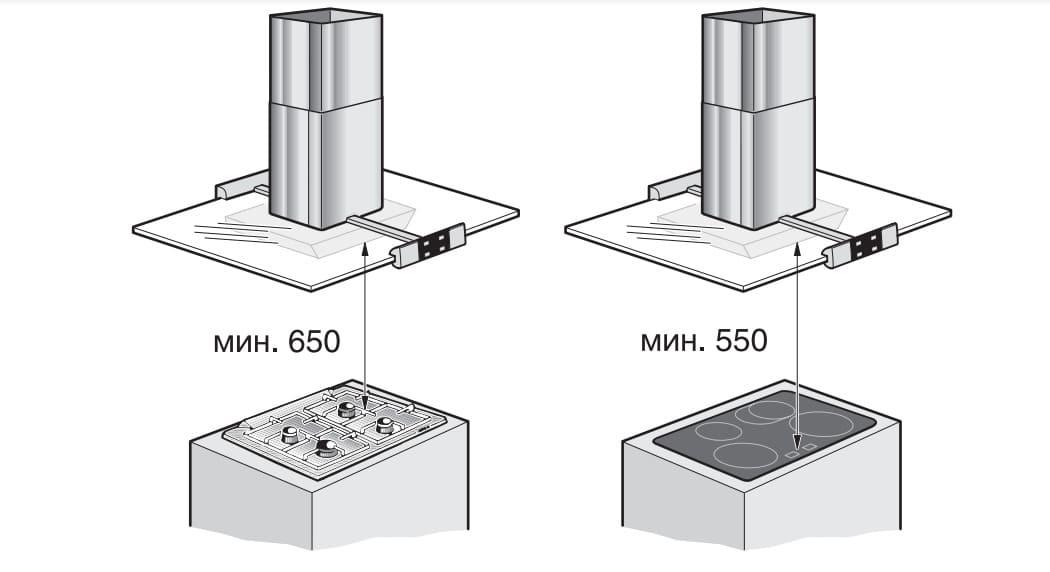 Вентиляция в домах с газовыми плитами: правила и нормативы в организации стабильного воздухообмена