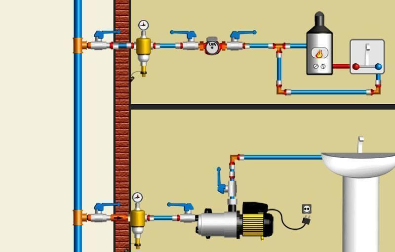 Как нормализовать давление воды в водопроводе