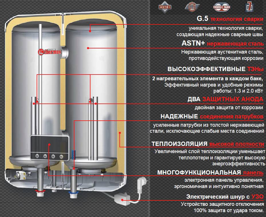Водонагреватель накопительный 30 литров термекс инструкция