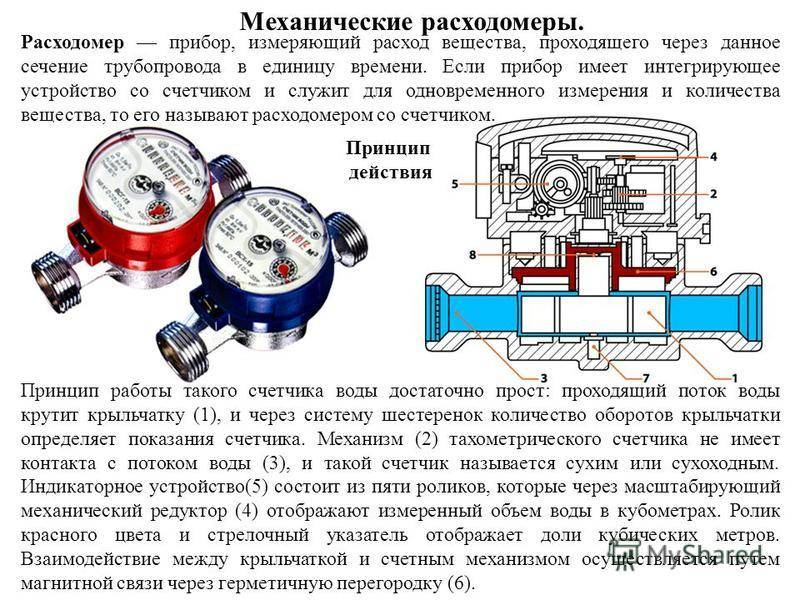 Как перенести газовый счетчик: порядок действий и правила переноса расходомера | отделка в доме