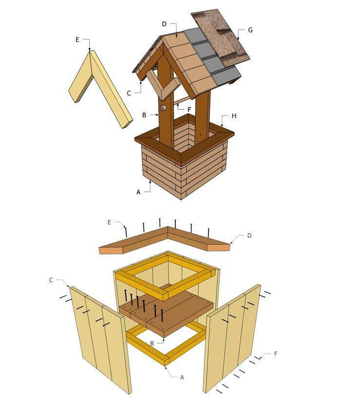 Домик для колодца своими руками: идеи, материалы, размеры, пошаговая инструкция по возведению и полезные советы :: syl.ru