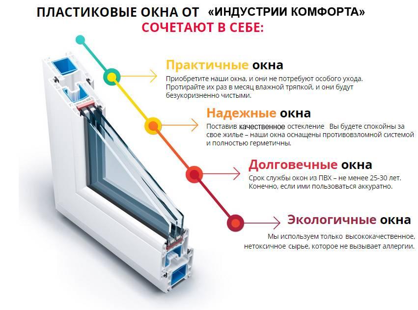 Выбираем, какие пластиковые окна лучше по качеству, долговечности и сохранению тепла. обзор фирм производителей +отзывы