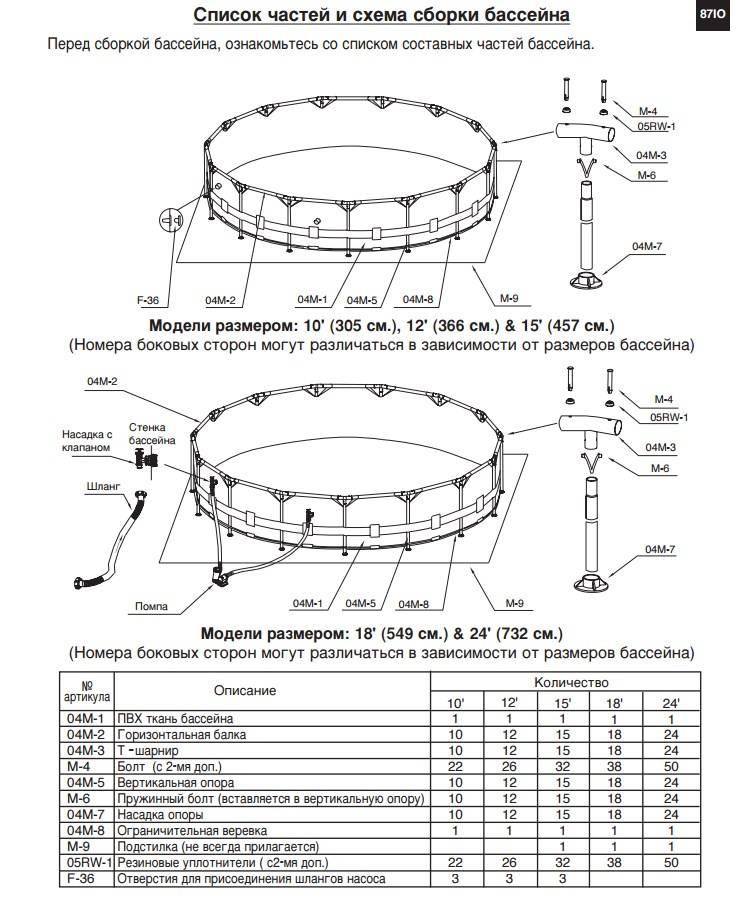 Как сделать каркасный бассейн своими руками: пошаговая инструкция