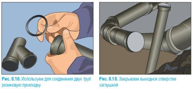Соединение канализационных труб. варианты соединений.