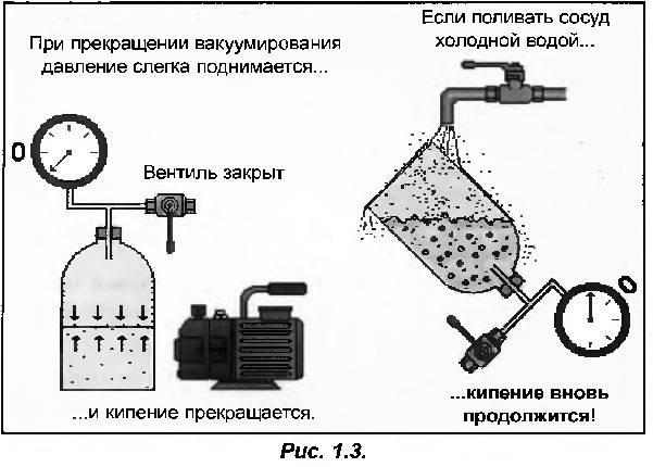 Давление в системе отопления в частном доме: почему скачет и как поднять