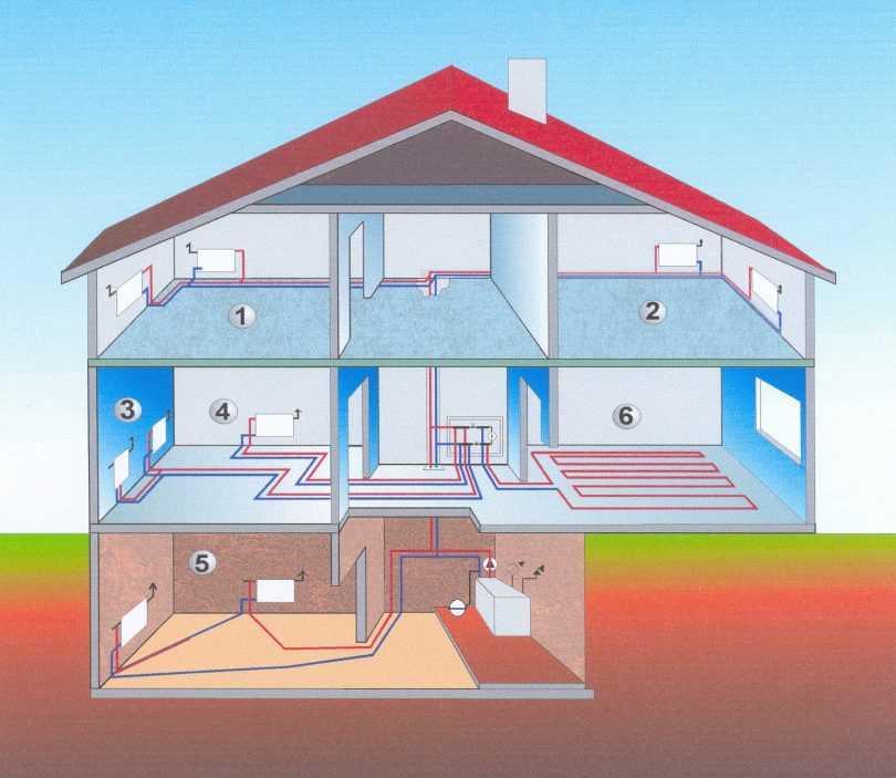 Качественное отопление в загородном доме - основные моменты монтажа отопительной системы