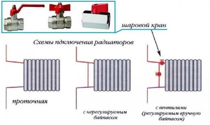 Вакуумные радиаторы отопления: обзор видов, правила выбора + технология монтажа - малярно штукатурные работы, ремонтов фасадов, работы по благоустройству (валка, обрезка деревьев) в санкт петербурге и области