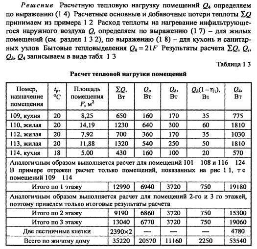 Расчет тепловой нагрузки по мдк 4-05.2004 | retail engineering