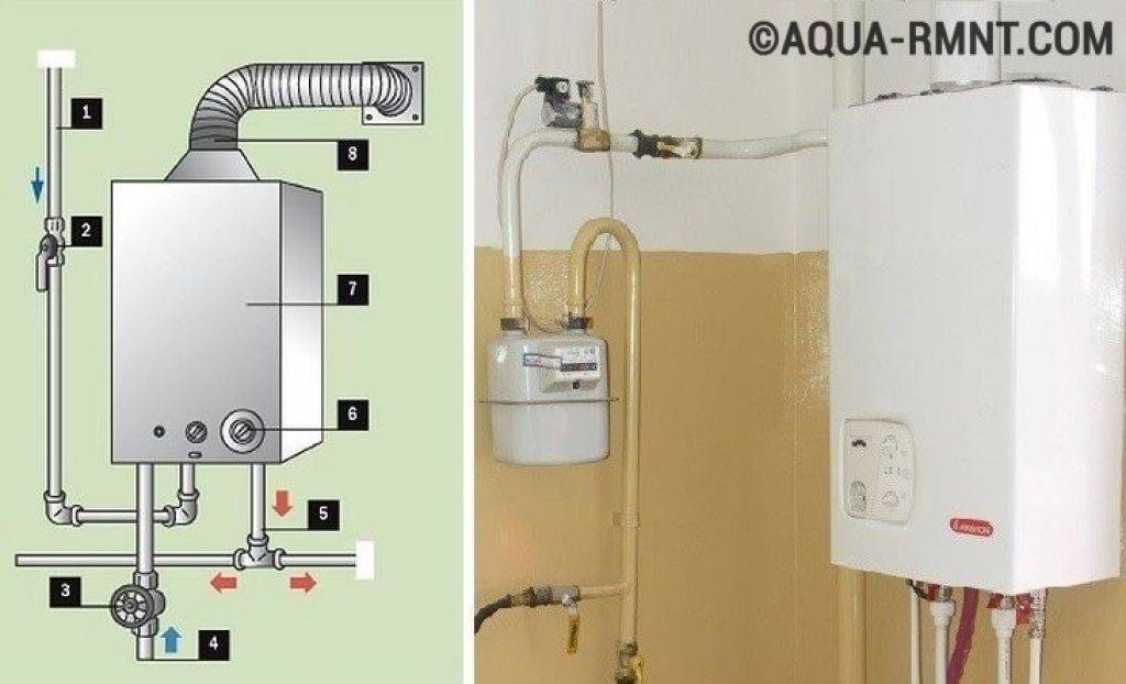 Как установить газовую колонку в квартире: правила, требования снип, документы