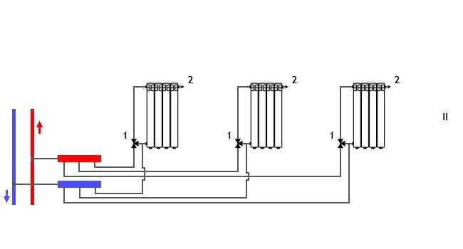 Подключение радиаторов отопления — основные схемы, способы и нестандартные варианты подсоединения своими руками (130 фото)
