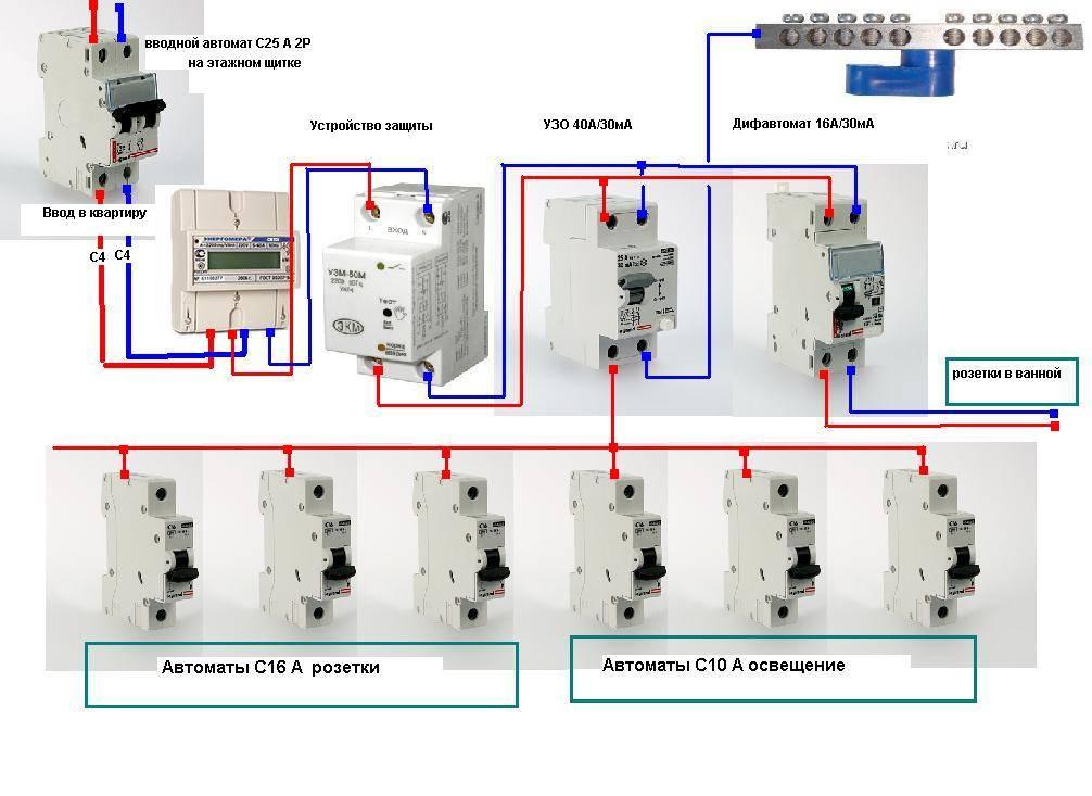 Как подключить узо правильно в однофазной и трехфазной сети