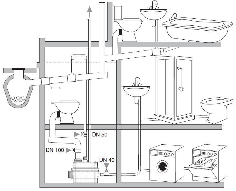 Бесшумная канализационная труба