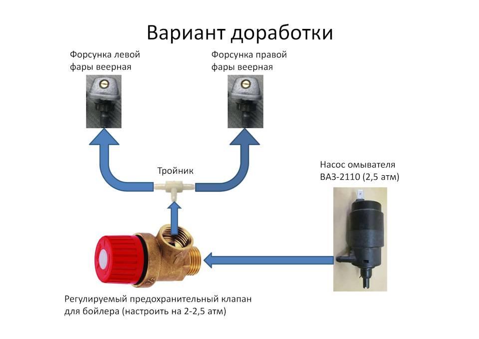 Предохранительный и обратный клапан для бойлера: устройство, выбор, установка