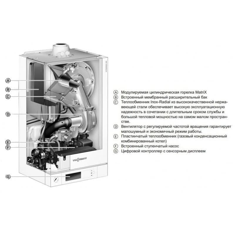 Атмосферный котел для сооружения системы отопления