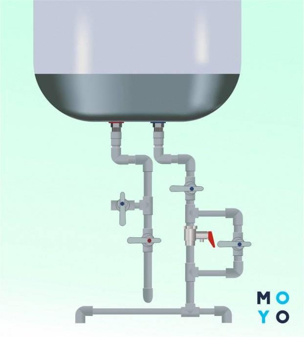 Как слить воду с водонагревателя — подробная инструкция