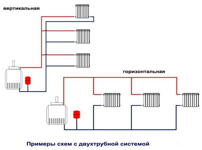 Разбираемся вместе: что эффективнее однотрубная или двухтрубная система отопления?