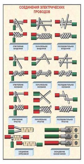 Виды соединения проводов и кабелей