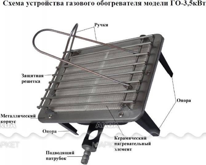 16 лучших газовых обогревателя