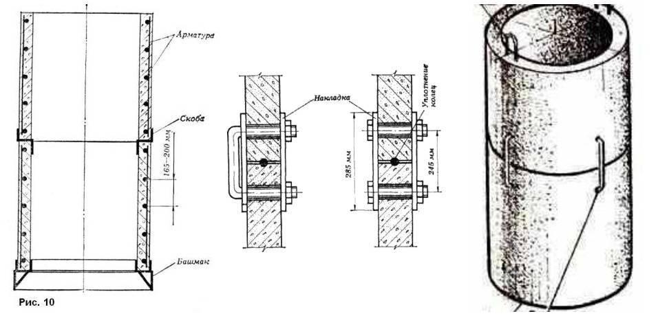 Гидропломбы: установка в колодец своими руками