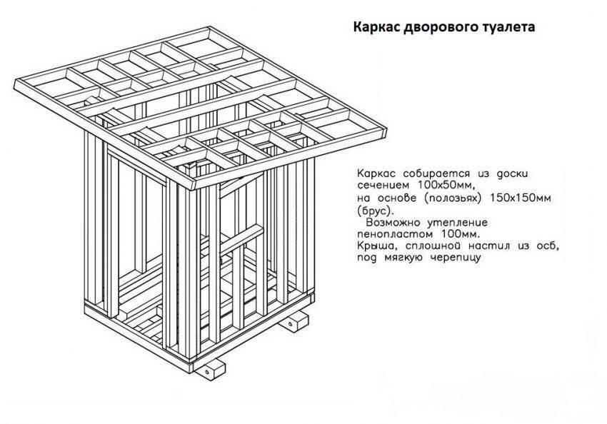 Проект дачного туалета своими руками- чертежи с размерами +фото