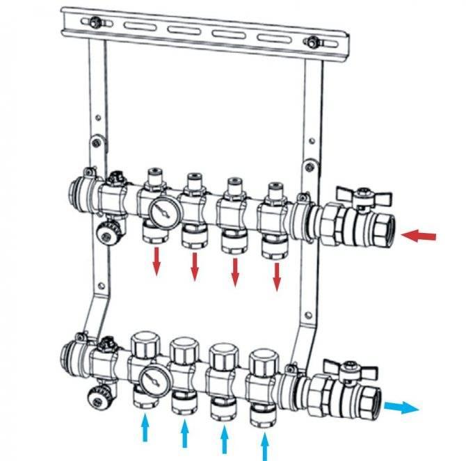 Распределительная гребенка для отопления, монтаж распределительного коллектора системы отопления