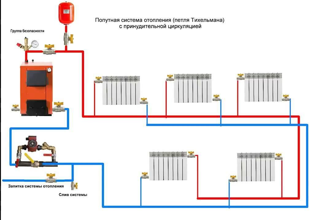 Простота и надёжность однотрубной конструкции! система отопления «ленинградка»: что это такое