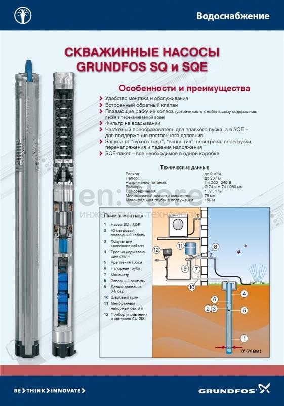 Установка насоса в скважину: пошаговый монтаж, ошибки и советы специалистов как установить насос в скважину на воду