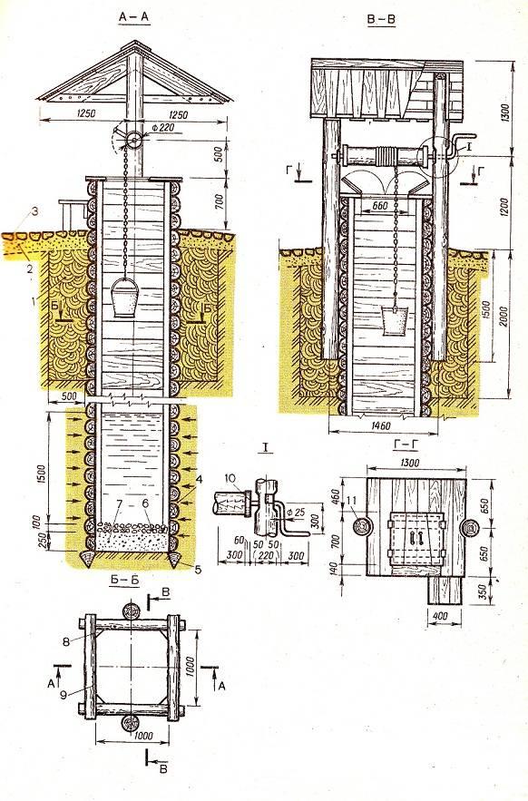 Колодец из бетонных колец своими руками: поэтапная инструкция