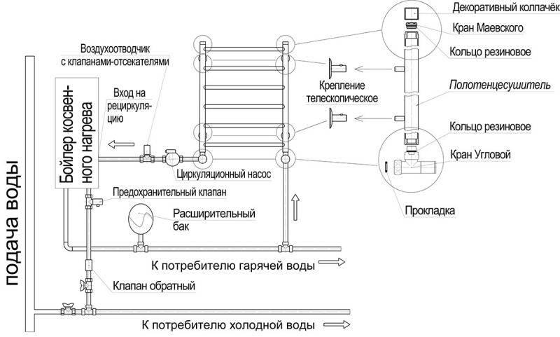 Подключение полотенцесушителя: как правильно подключить к стояку горячей воды в ванной в частном доме, схема системы водоснабжения