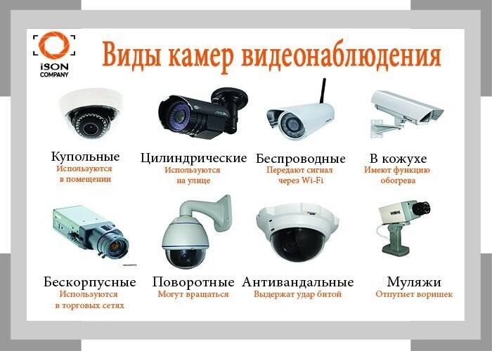 Ip-камеры видеонаблюдения: как работают, критерии выбора, самостоятельное подключение