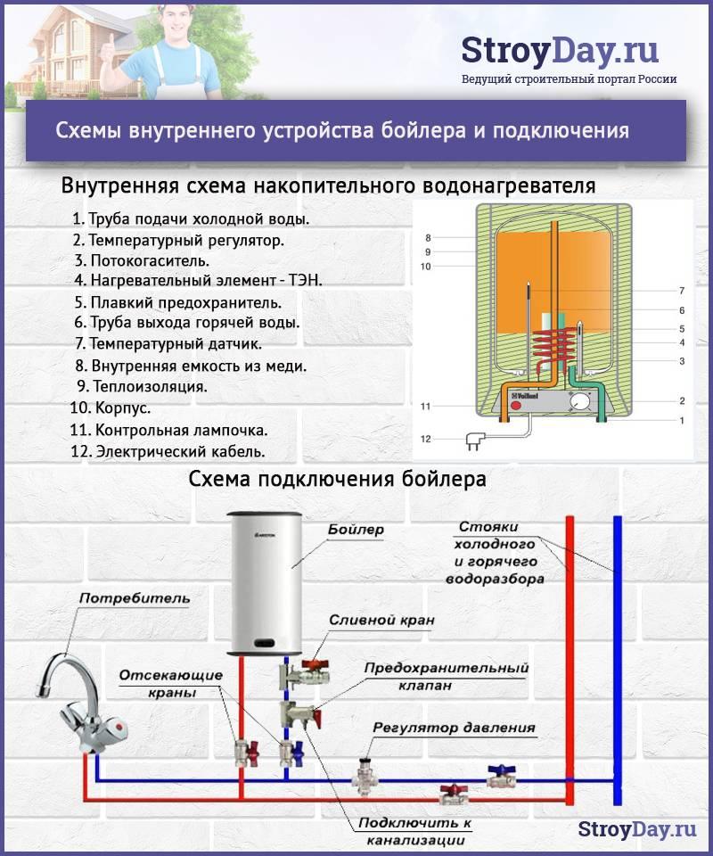 Как включить водонагреватель - правильная инструкция