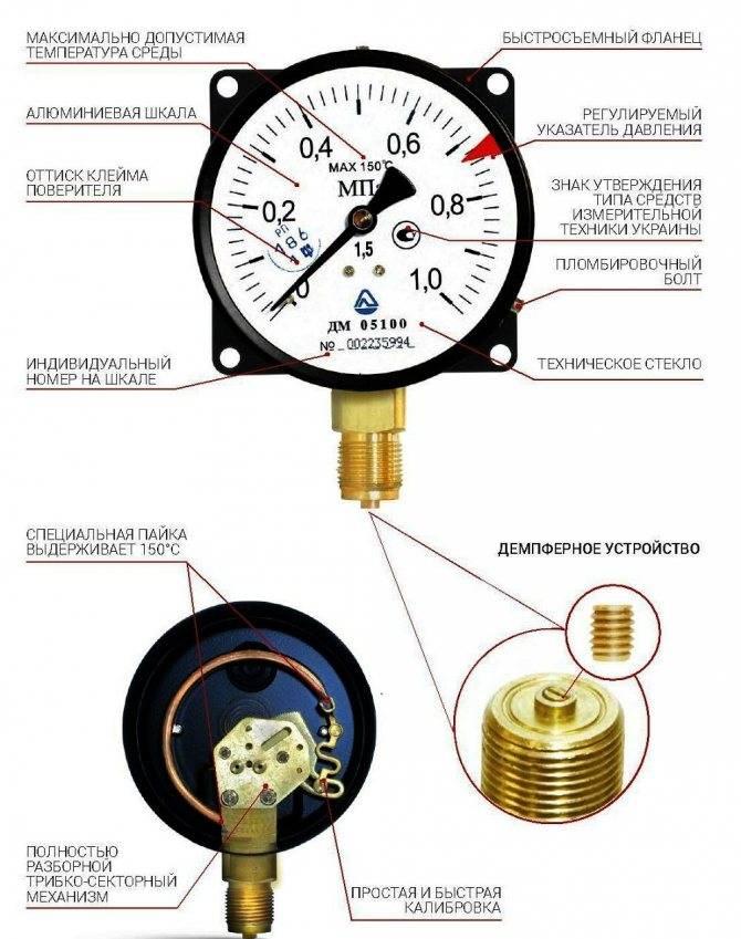 Нормативы давления холодной и горячей воды в квартире