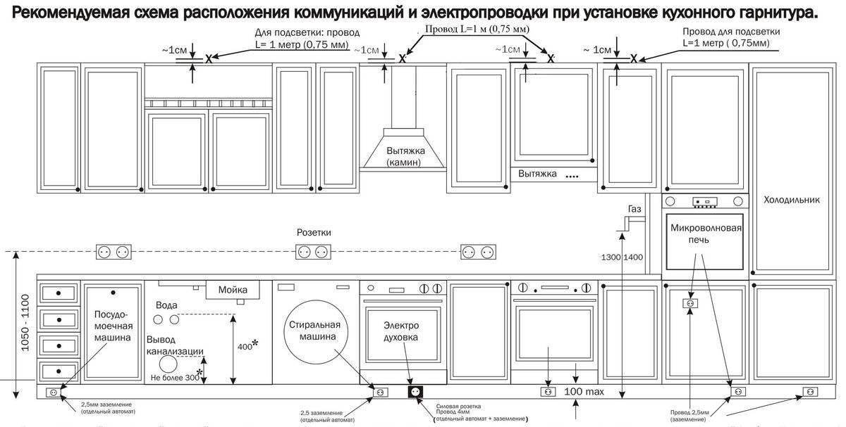 Розетка на кухне: как правильно разместить по схеме для вытяжки, стиральной машины и духового шкафа, как рассчитать мощность и нагрузку на сеть