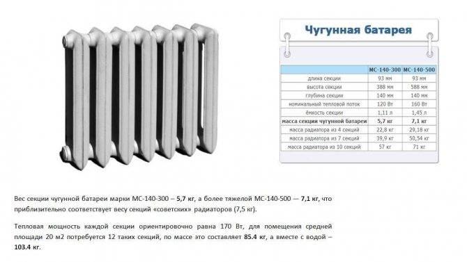 Особенности чугунных радиаторов мс 140 500