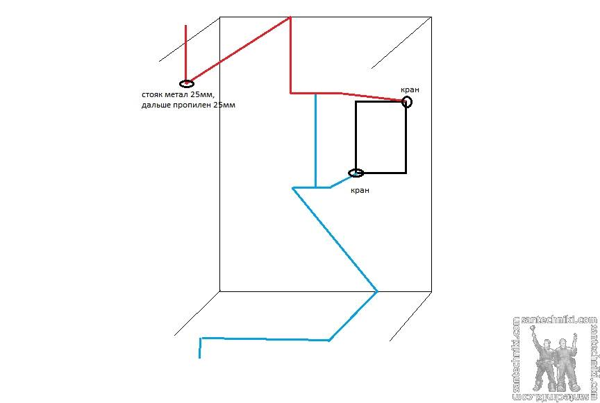 Перенос полотенцесушителя на другую стену согласование